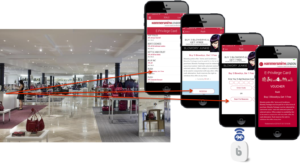 iBeacon In Store