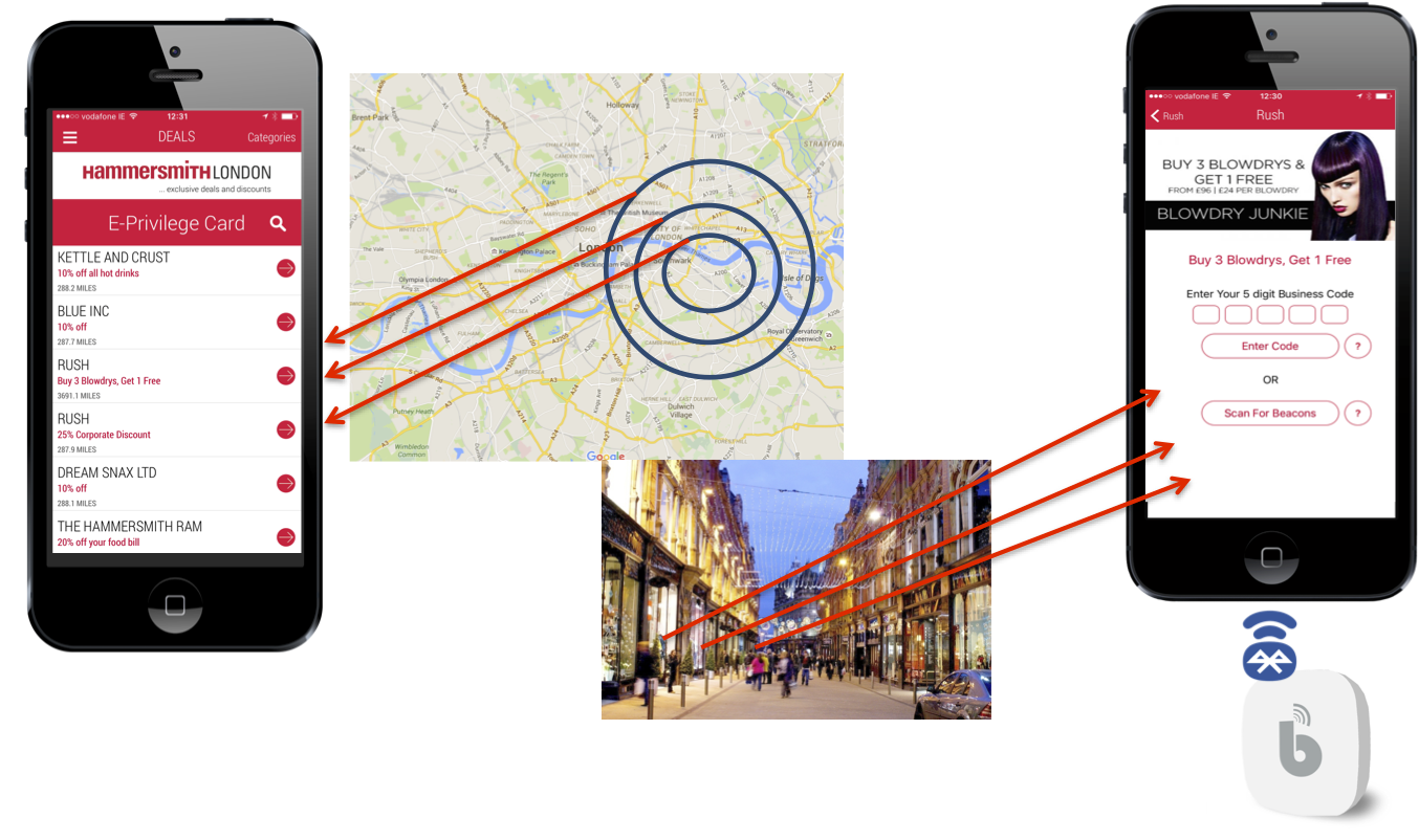 geo-fencing-and-ibeacons